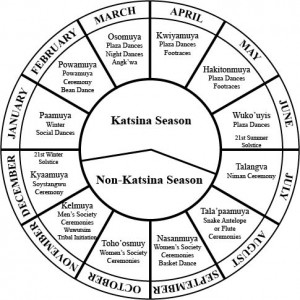 Katsina Calendar