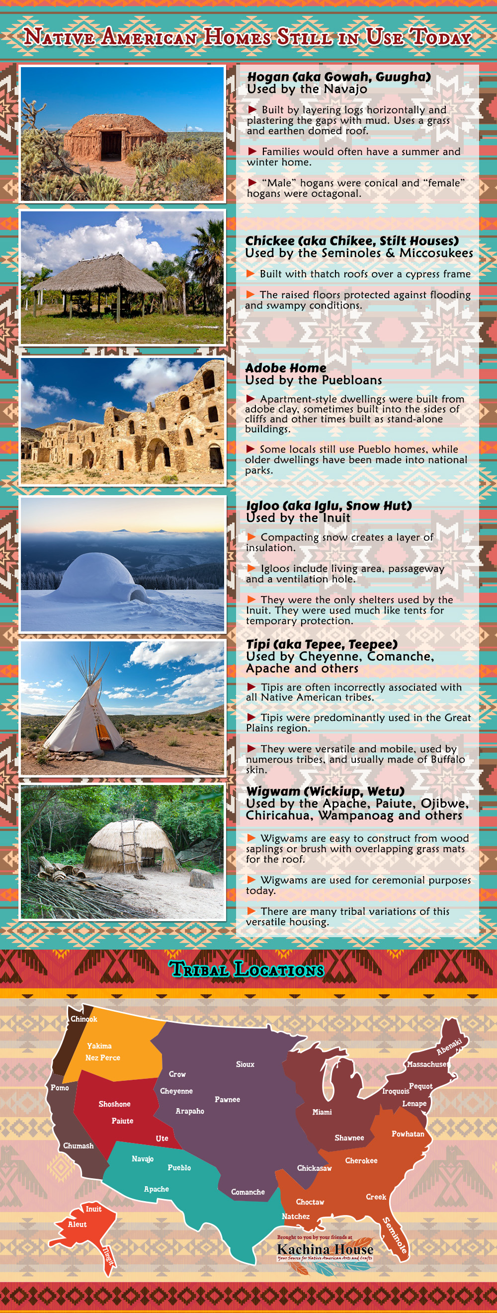 Native American Homes and Tribal Locations Infographic